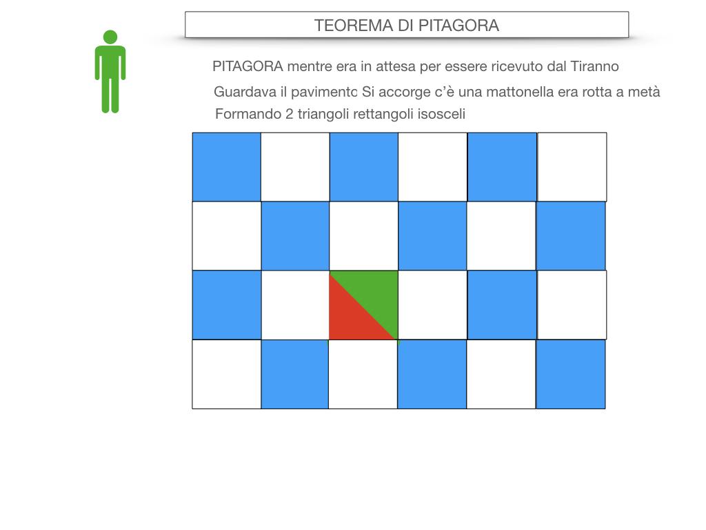 12. IL TEOREMA DI PITAGORA_SIMULAZIONE.005