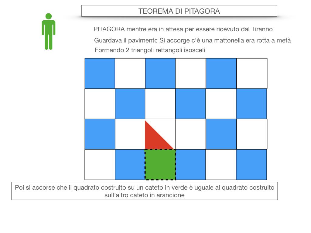 12. IL TEOREMA DI PITAGORA_SIMULAZIONE.006