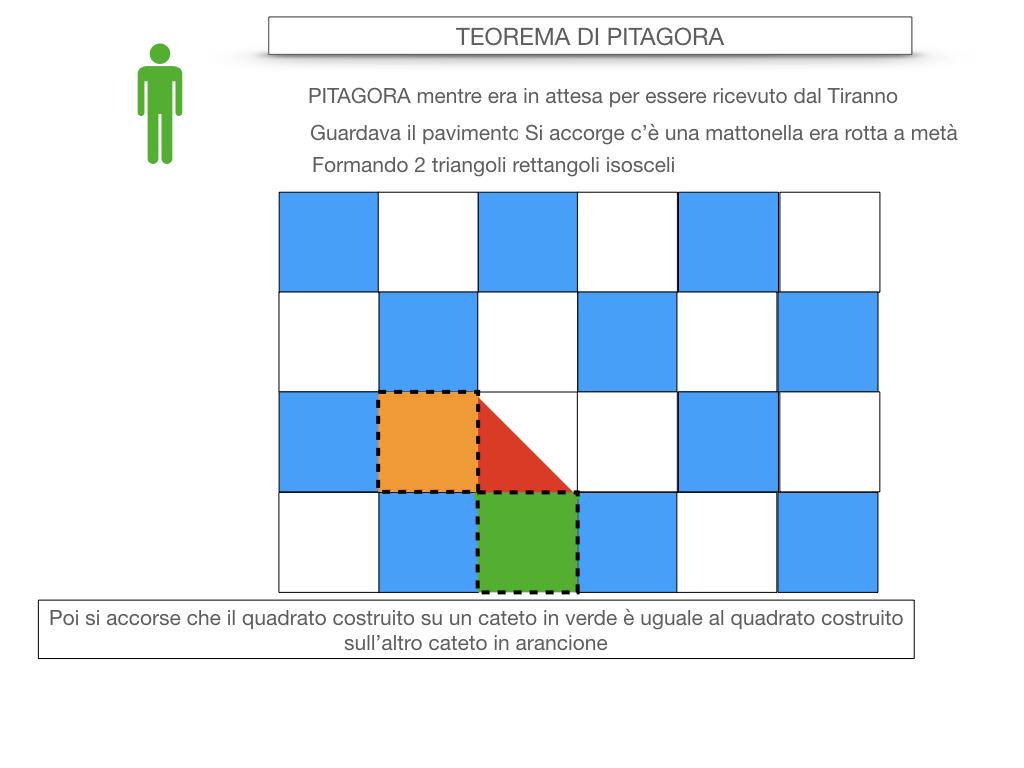 12. IL TEOREMA DI PITAGORA_SIMULAZIONE.007