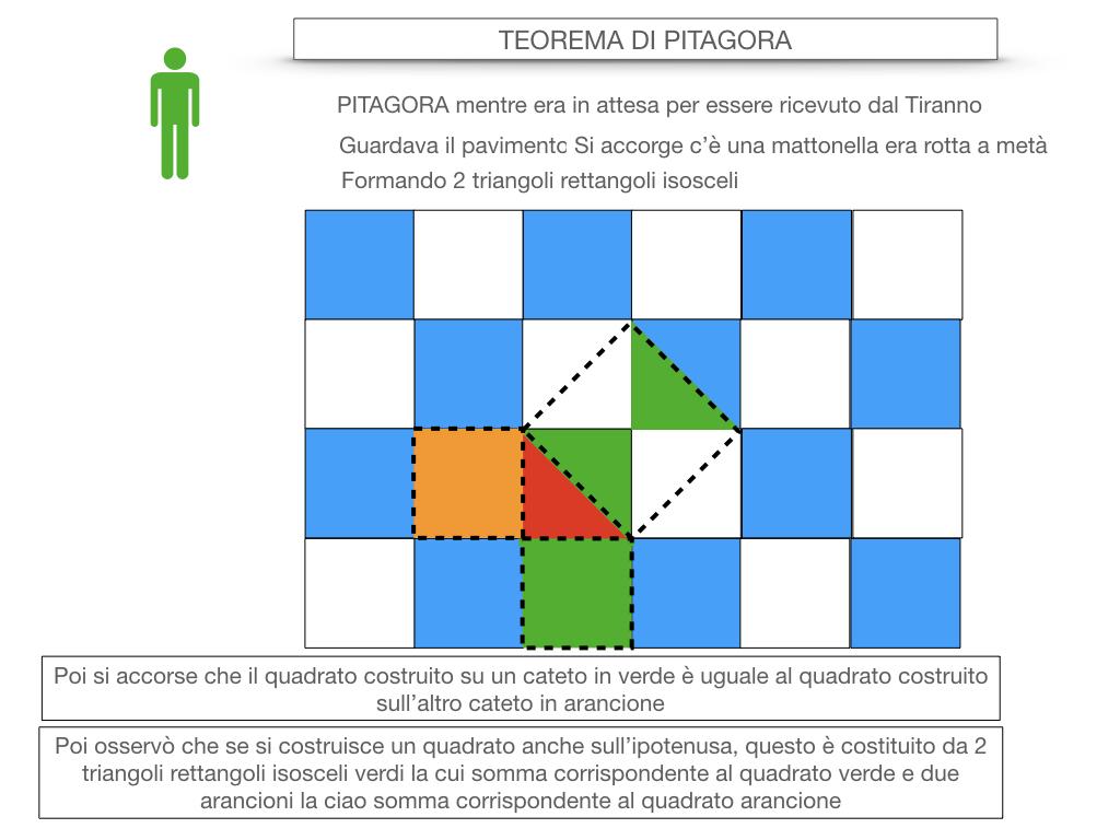 12. IL TEOREMA DI PITAGORA_SIMULAZIONE.009