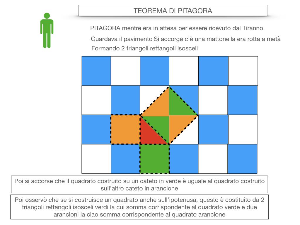 12. IL TEOREMA DI PITAGORA_SIMULAZIONE.010