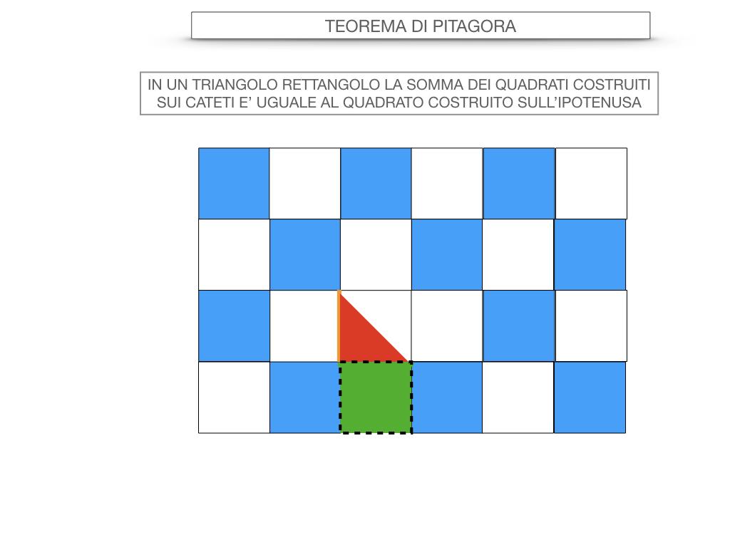 12. IL TEOREMA DI PITAGORA_SIMULAZIONE.012