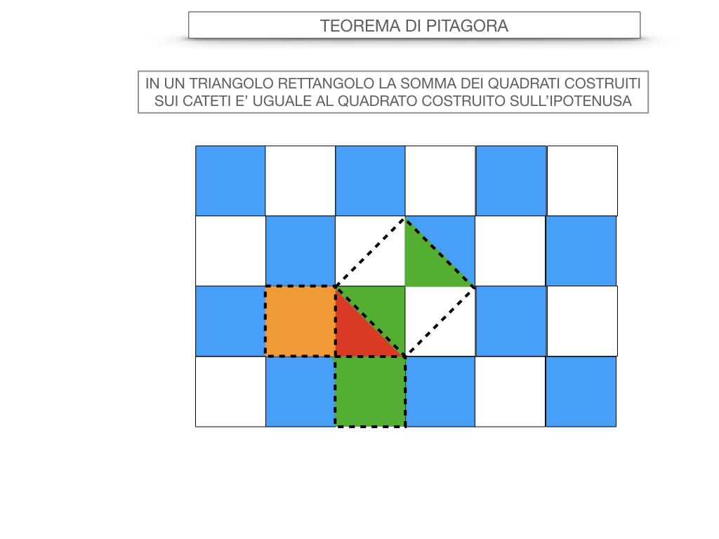 12. IL TEOREMA DI PITAGORA_SIMULAZIONE.014