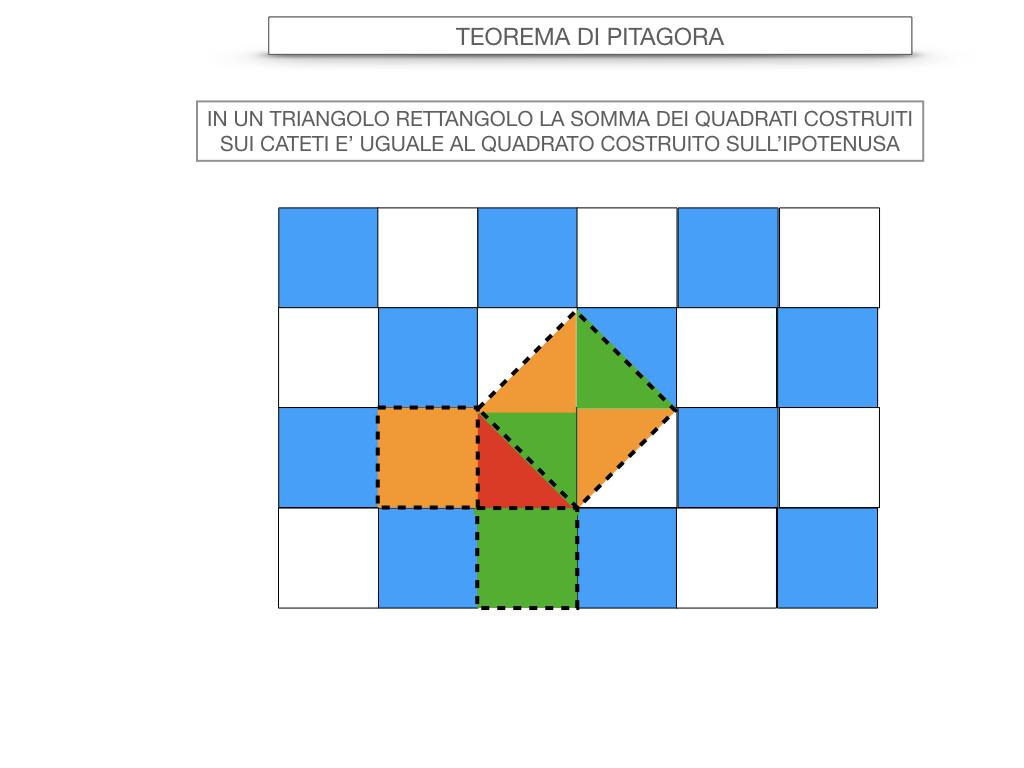 12. IL TEOREMA DI PITAGORA_SIMULAZIONE.015