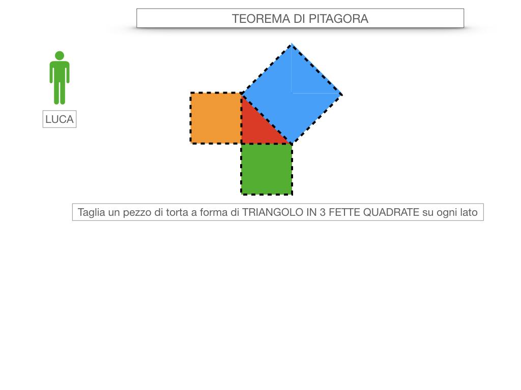 12. IL TEOREMA DI PITAGORA_SIMULAZIONE.017