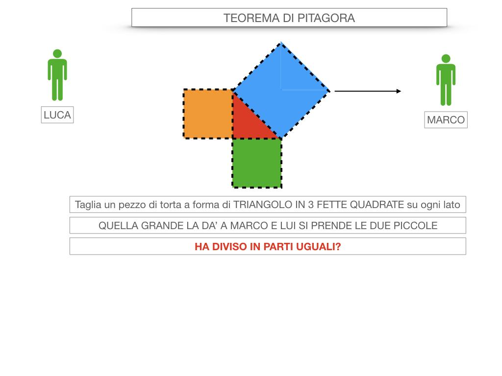 12. IL TEOREMA DI PITAGORA_SIMULAZIONE.019
