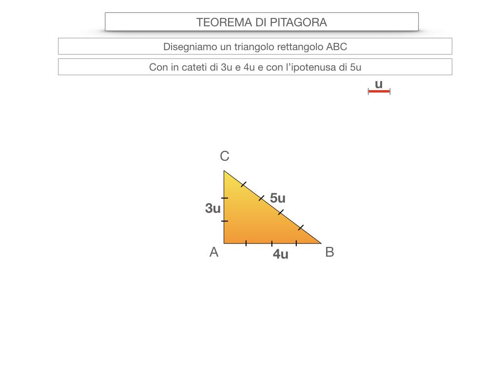 12. IL TEOREMA DI PITAGORA_SIMULAZIONE.025
