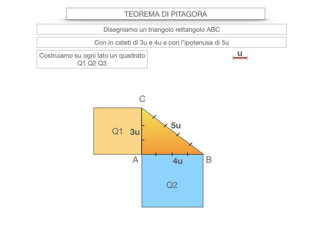 12. IL TEOREMA DI PITAGORA_SIMULAZIONE.027