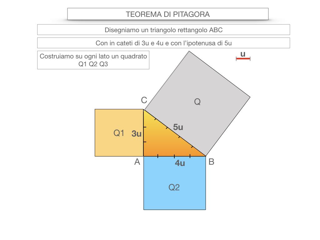 12. IL TEOREMA DI PITAGORA_SIMULAZIONE.028