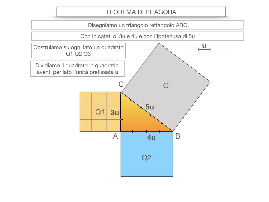 12. IL TEOREMA DI PITAGORA_SIMULAZIONE.029