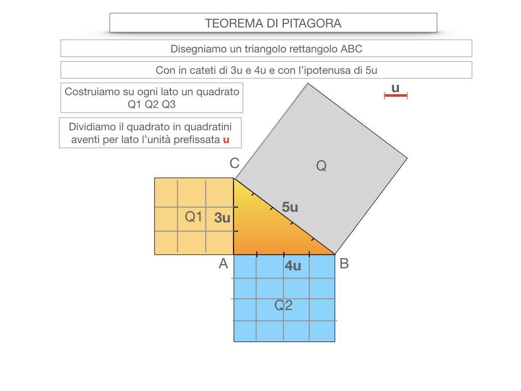 12. IL TEOREMA DI PITAGORA_SIMULAZIONE.030