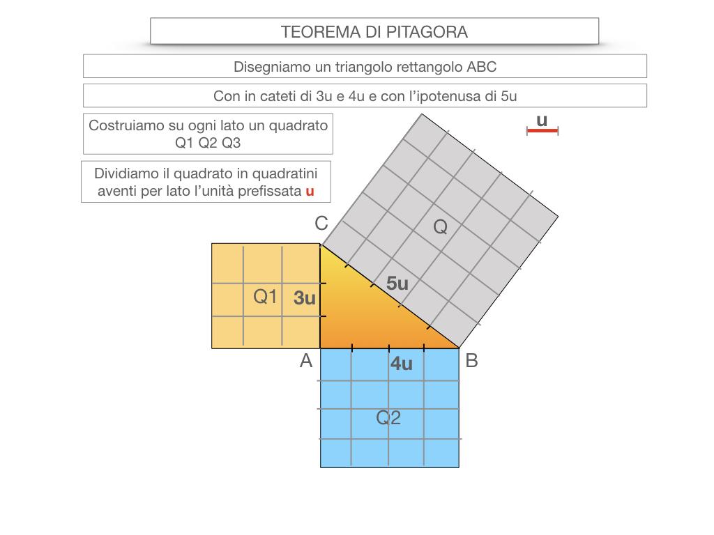 12. IL TEOREMA DI PITAGORA_SIMULAZIONE.031