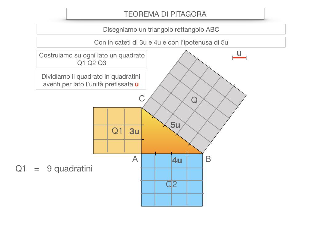 12. IL TEOREMA DI PITAGORA_SIMULAZIONE.032