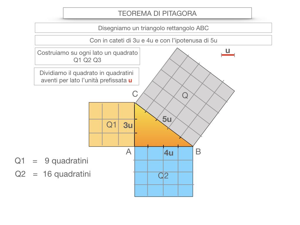 12. IL TEOREMA DI PITAGORA_SIMULAZIONE.033