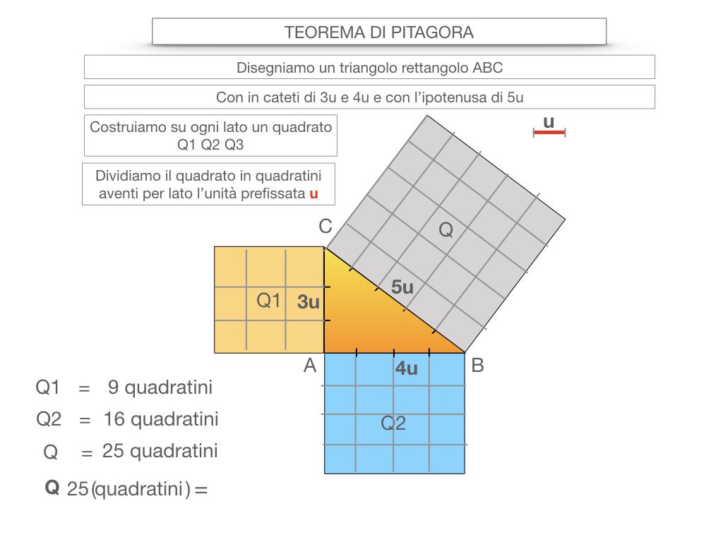 12. IL TEOREMA DI PITAGORA_SIMULAZIONE.035