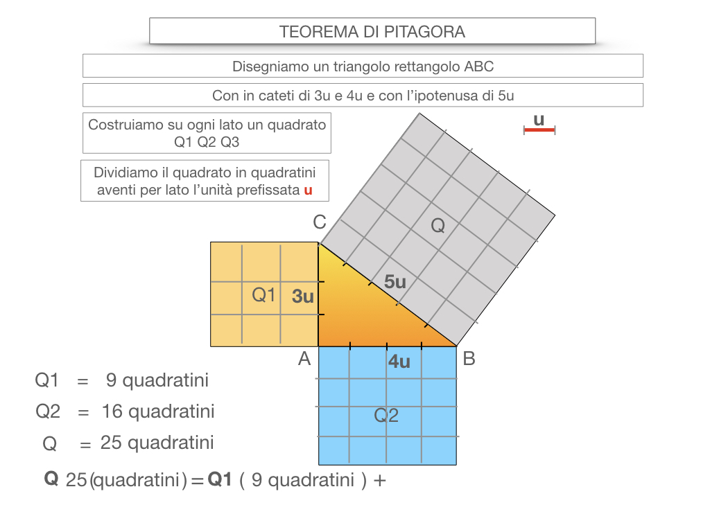 12. IL TEOREMA DI PITAGORA_SIMULAZIONE.036
