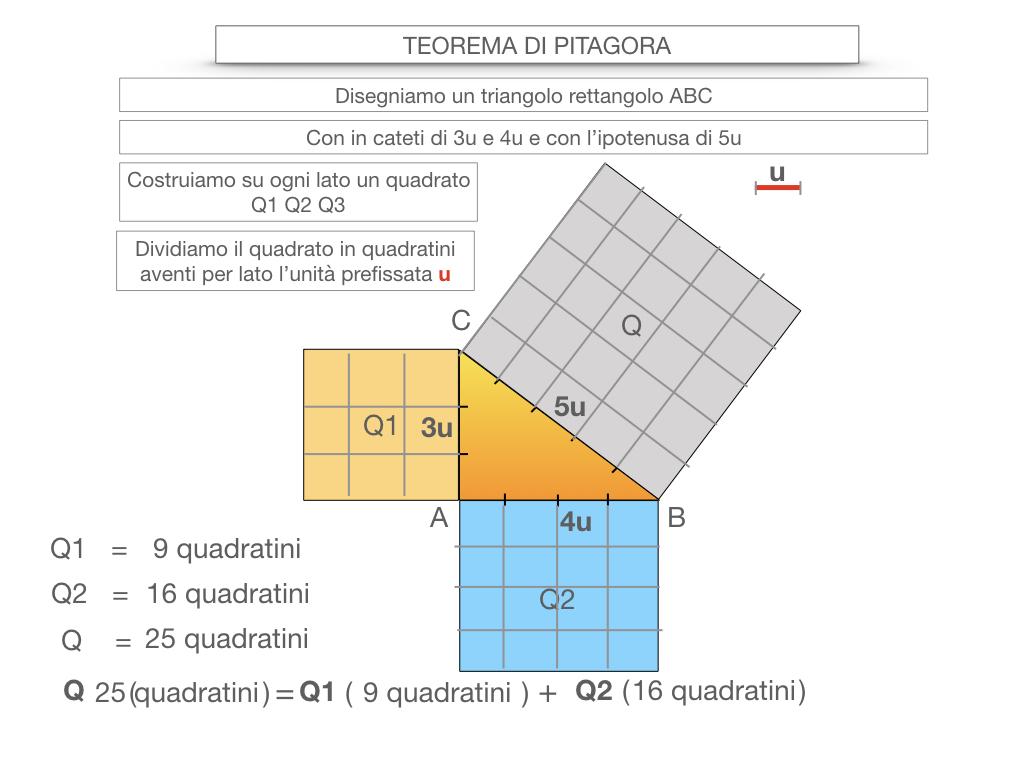 12. IL TEOREMA DI PITAGORA_SIMULAZIONE.037