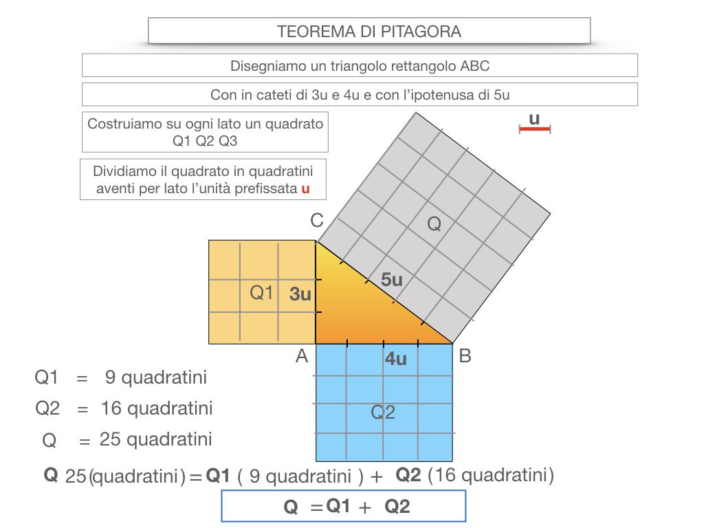 12. IL TEOREMA DI PITAGORA_SIMULAZIONE.038
