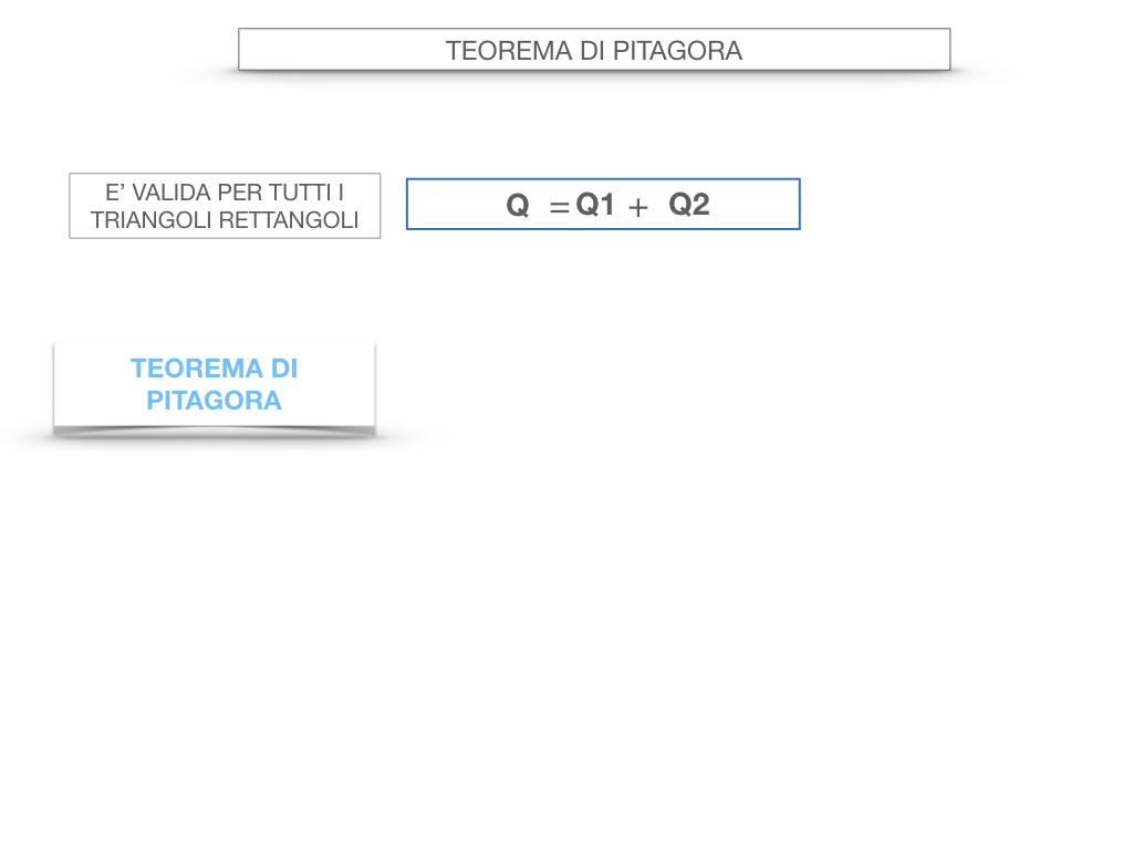 12. IL TEOREMA DI PITAGORA_SIMULAZIONE.041
