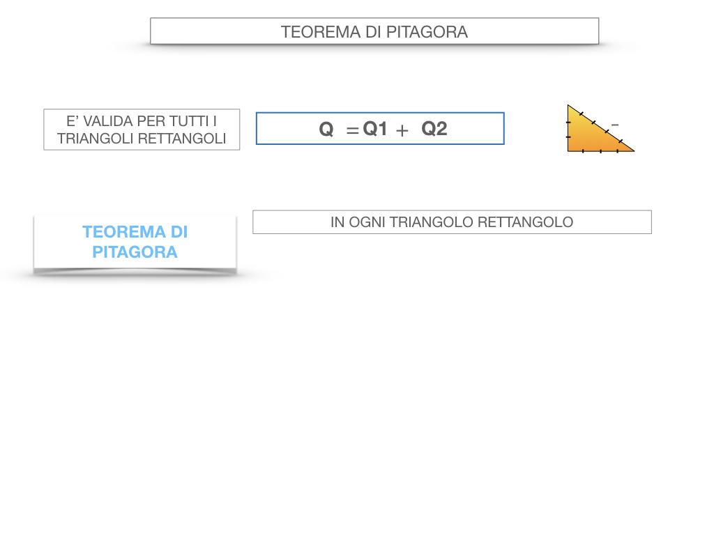 12. IL TEOREMA DI PITAGORA_SIMULAZIONE.042