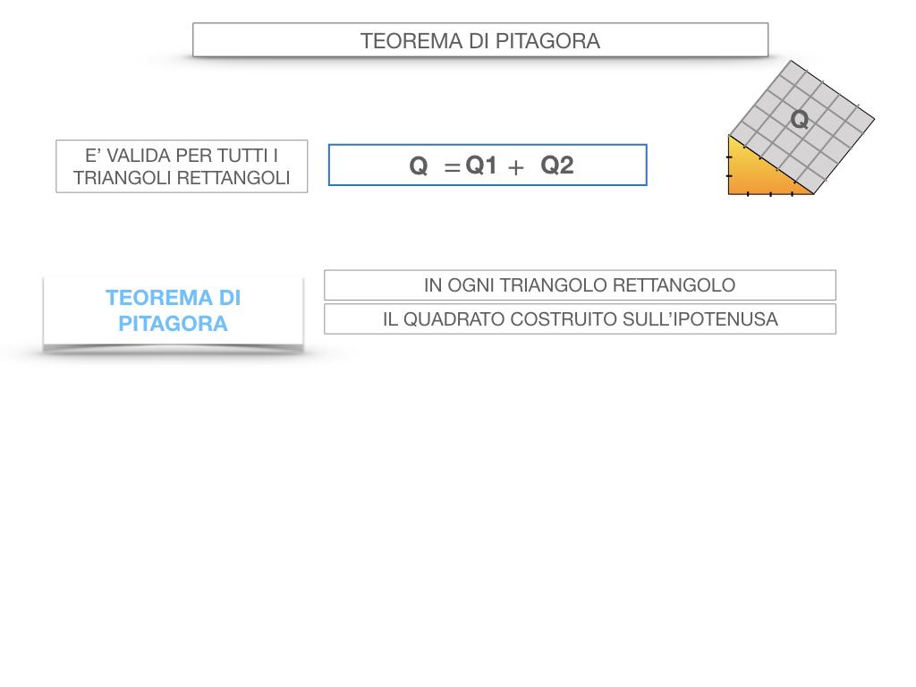 12. IL TEOREMA DI PITAGORA_SIMULAZIONE.043
