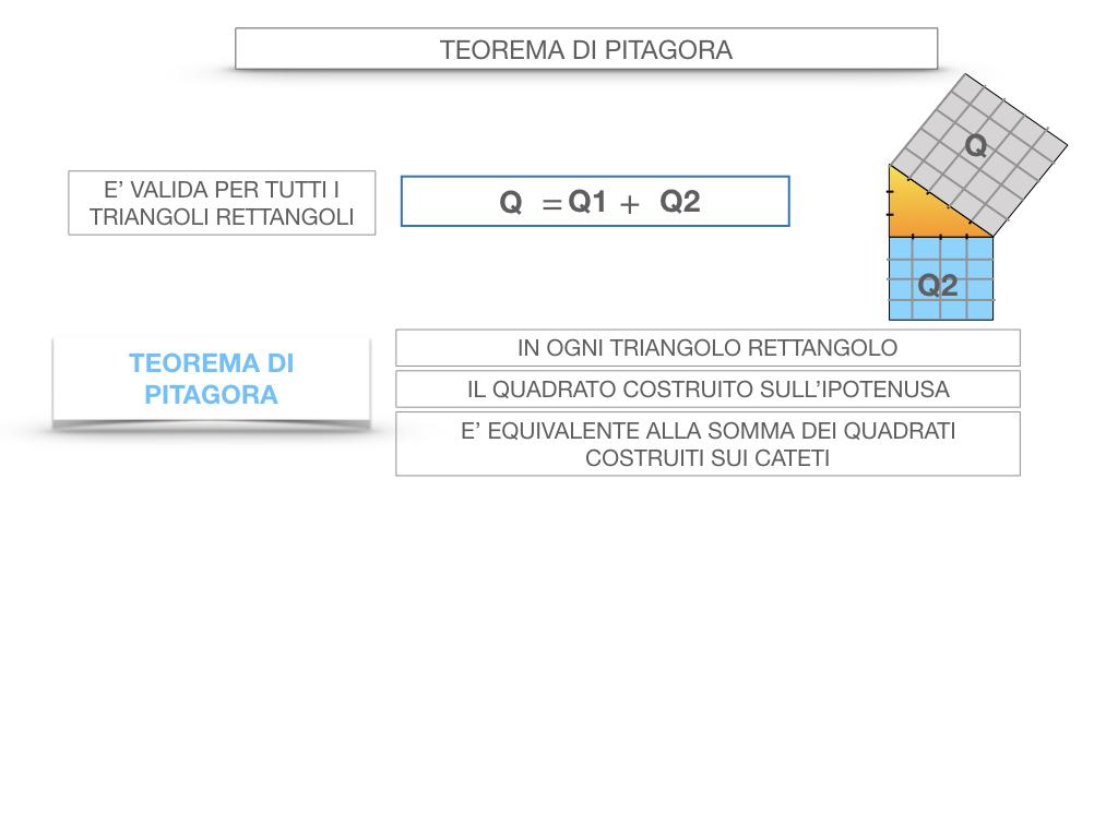 12. IL TEOREMA DI PITAGORA_SIMULAZIONE.044