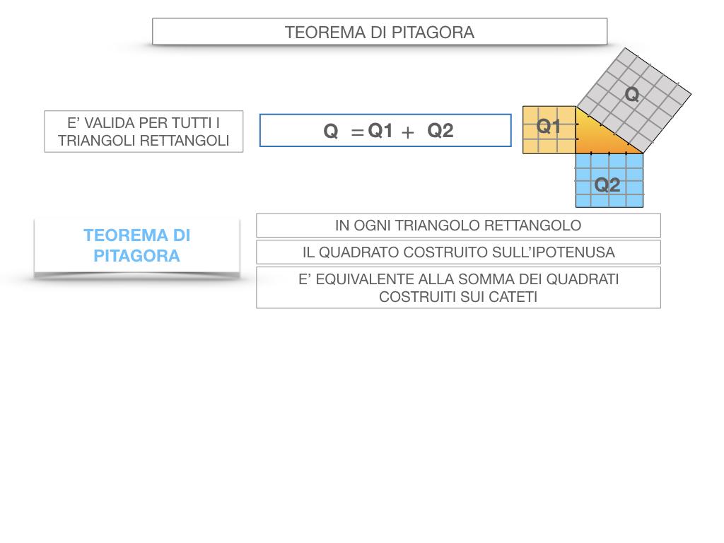 12. IL TEOREMA DI PITAGORA_SIMULAZIONE.045