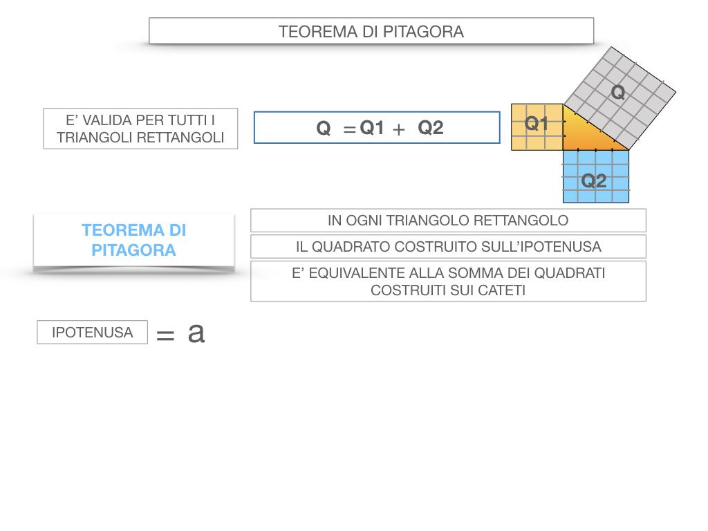 12. IL TEOREMA DI PITAGORA_SIMULAZIONE.046