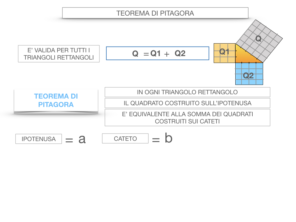 12. IL TEOREMA DI PITAGORA_SIMULAZIONE.047