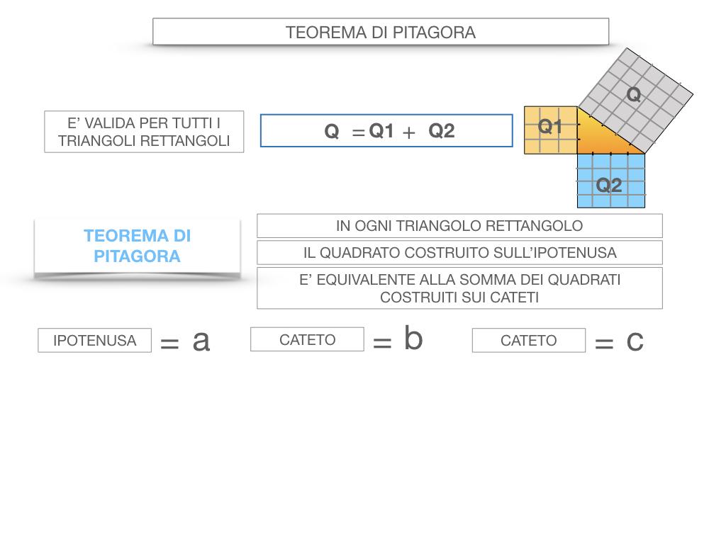 12. IL TEOREMA DI PITAGORA_SIMULAZIONE.048