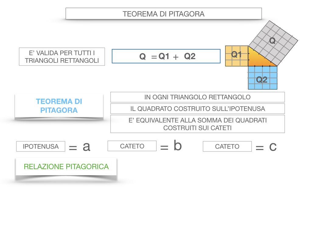 12. IL TEOREMA DI PITAGORA_SIMULAZIONE.049