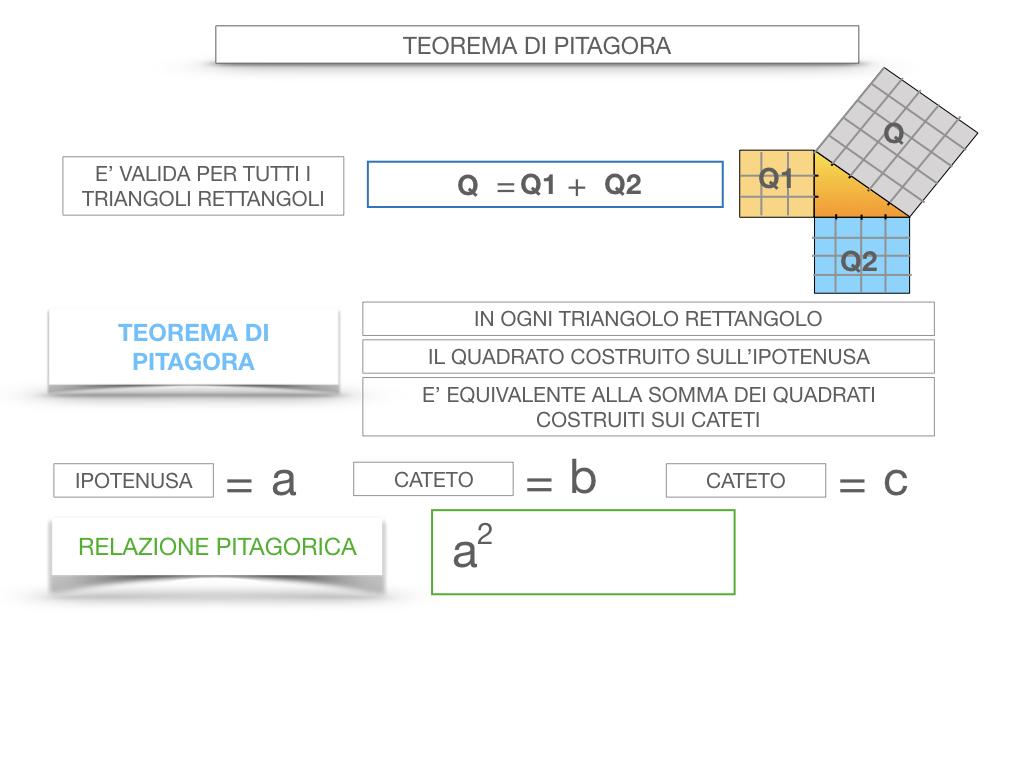 12. IL TEOREMA DI PITAGORA_SIMULAZIONE.050