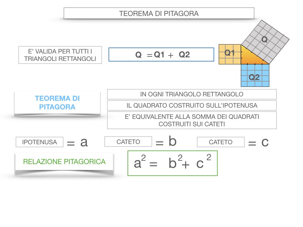 12. IL TEOREMA DI PITAGORA_SIMULAZIONE.052