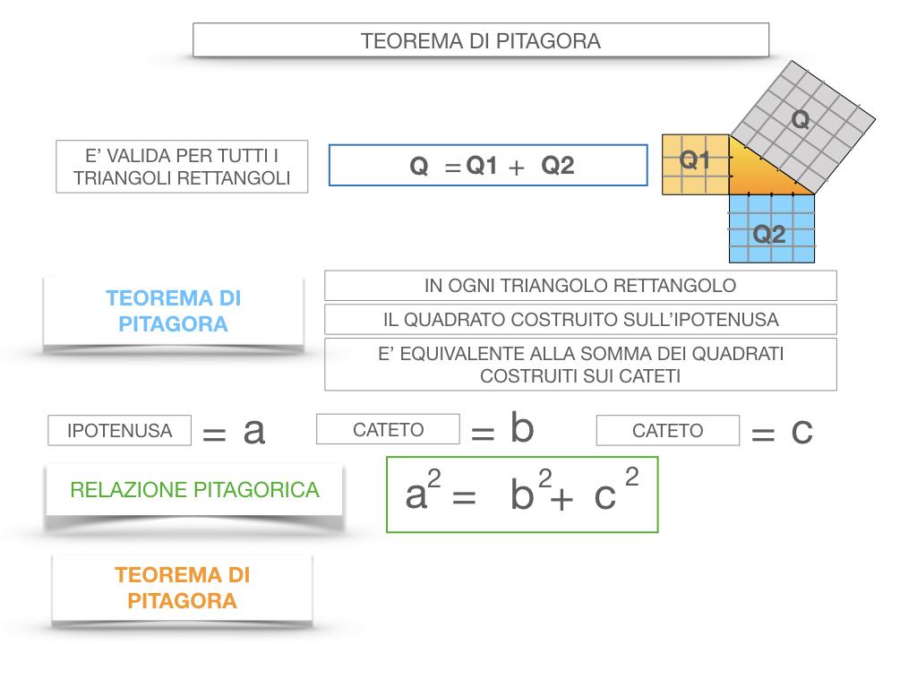 12. IL TEOREMA DI PITAGORA_SIMULAZIONE.053