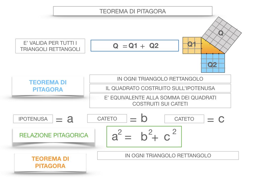 12. IL TEOREMA DI PITAGORA_SIMULAZIONE.054