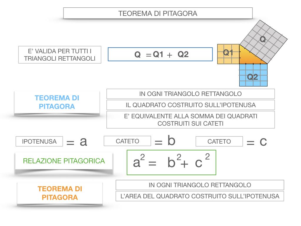 12. IL TEOREMA DI PITAGORA_SIMULAZIONE.055