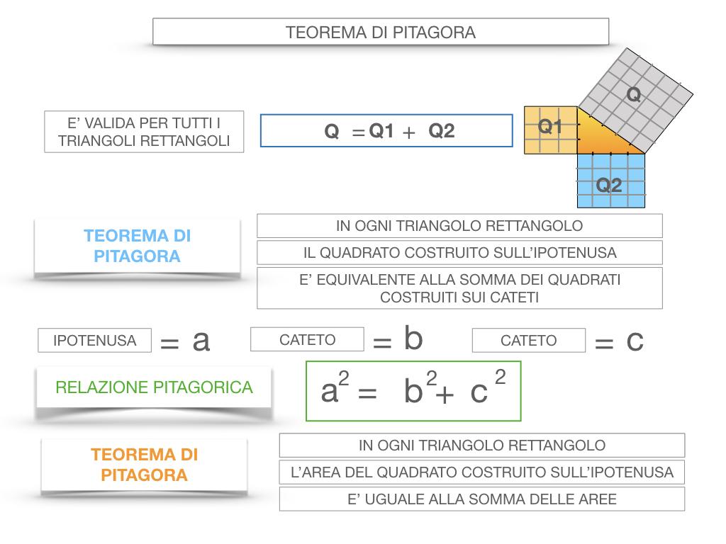 12. IL TEOREMA DI PITAGORA_SIMULAZIONE.056