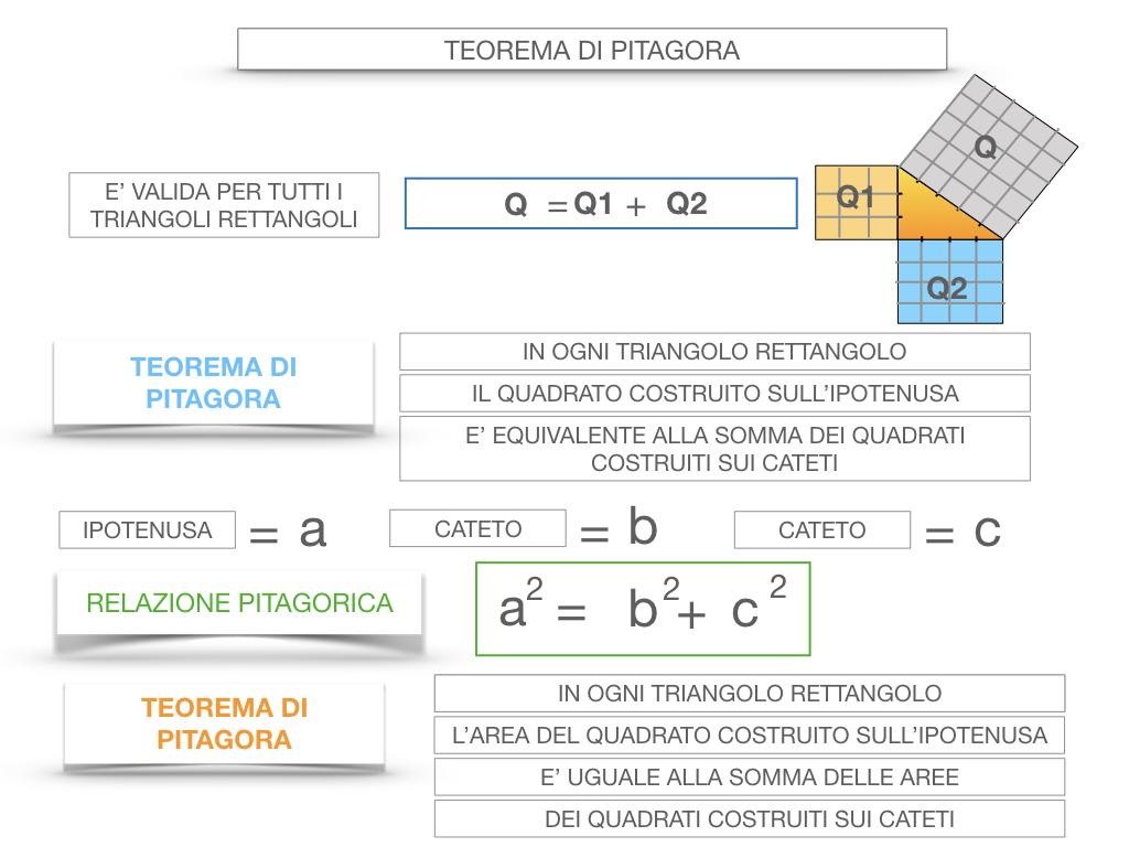 12. IL TEOREMA DI PITAGORA_SIMULAZIONE.057
