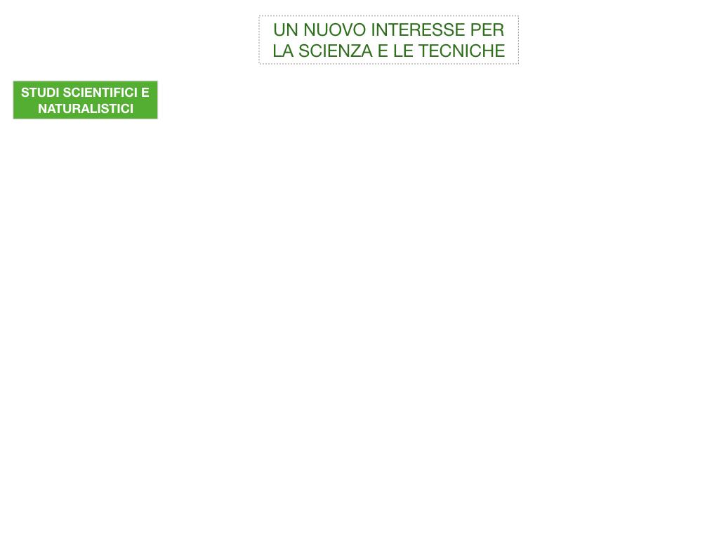 12. RINASCIMENTO_FRA ARTE E SCIENZA_ SIMULAZIONE.002