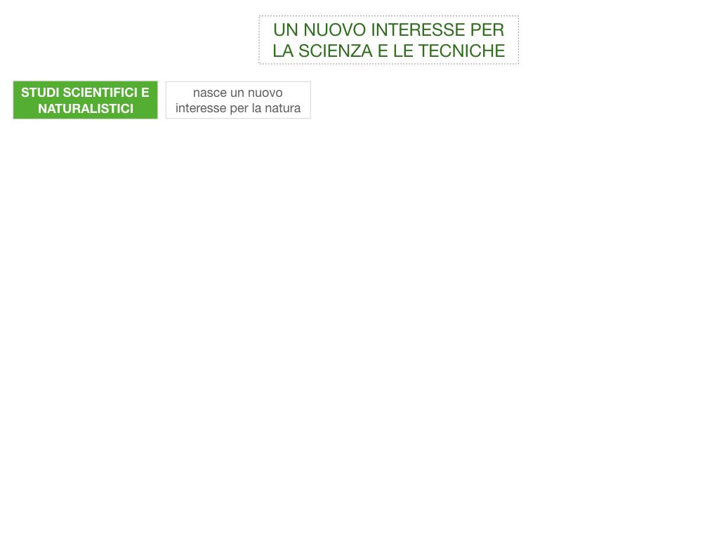 12. RINASCIMENTO_FRA ARTE E SCIENZA_ SIMULAZIONE.003