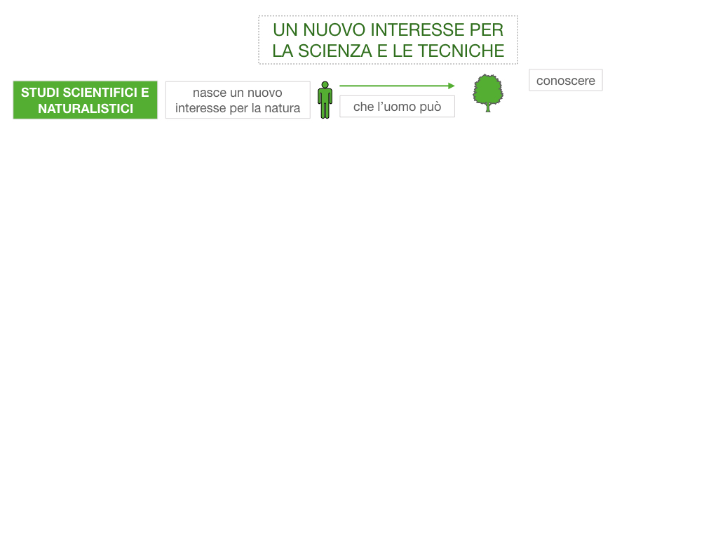 12. RINASCIMENTO_FRA ARTE E SCIENZA_ SIMULAZIONE.004