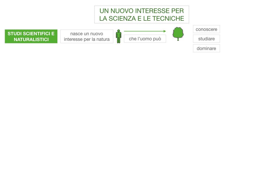 12. RINASCIMENTO_FRA ARTE E SCIENZA_ SIMULAZIONE.006