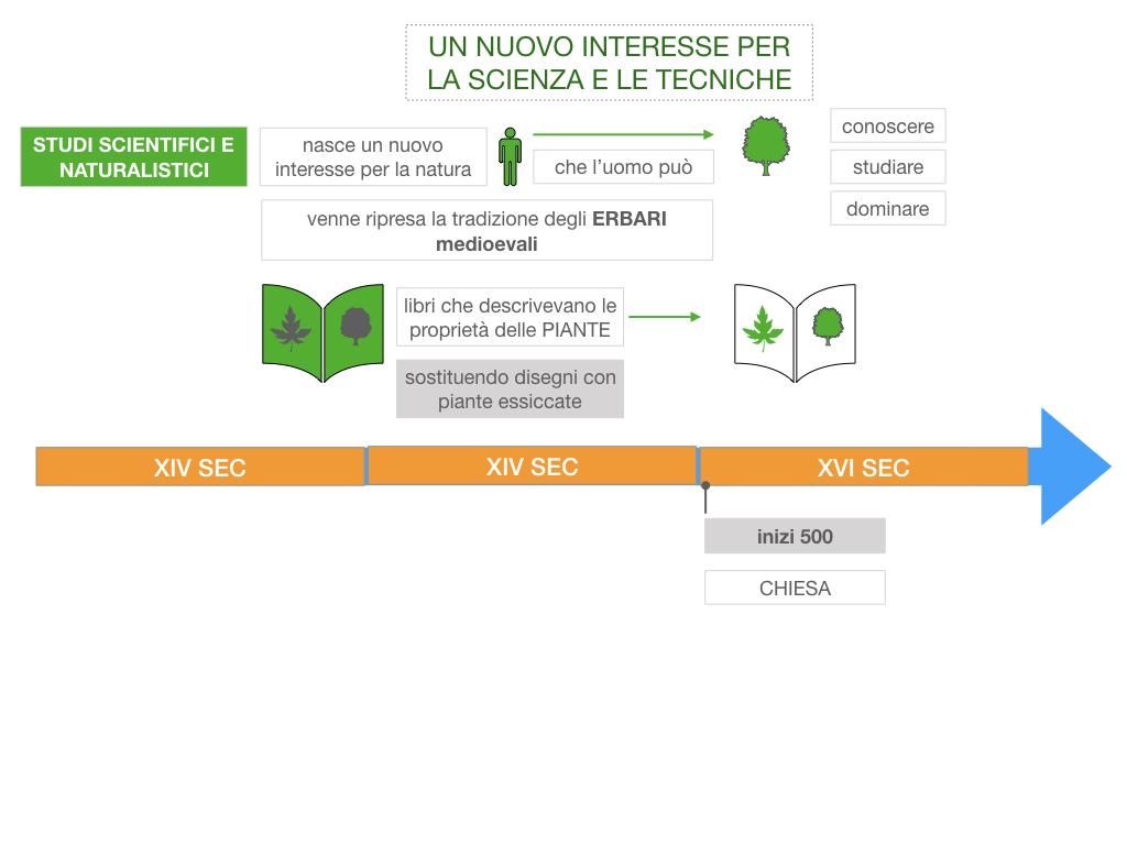 12. RINASCIMENTO_FRA ARTE E SCIENZA_ SIMULAZIONE.011