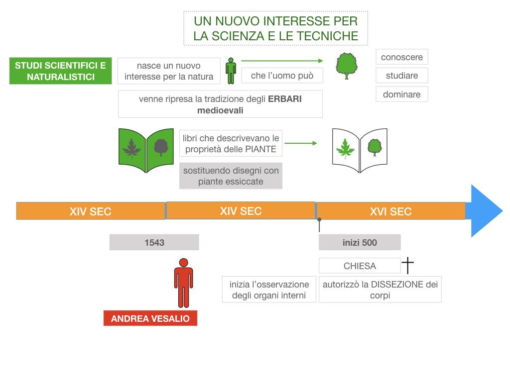 12. RINASCIMENTO_FRA ARTE E SCIENZA_ SIMULAZIONE.014