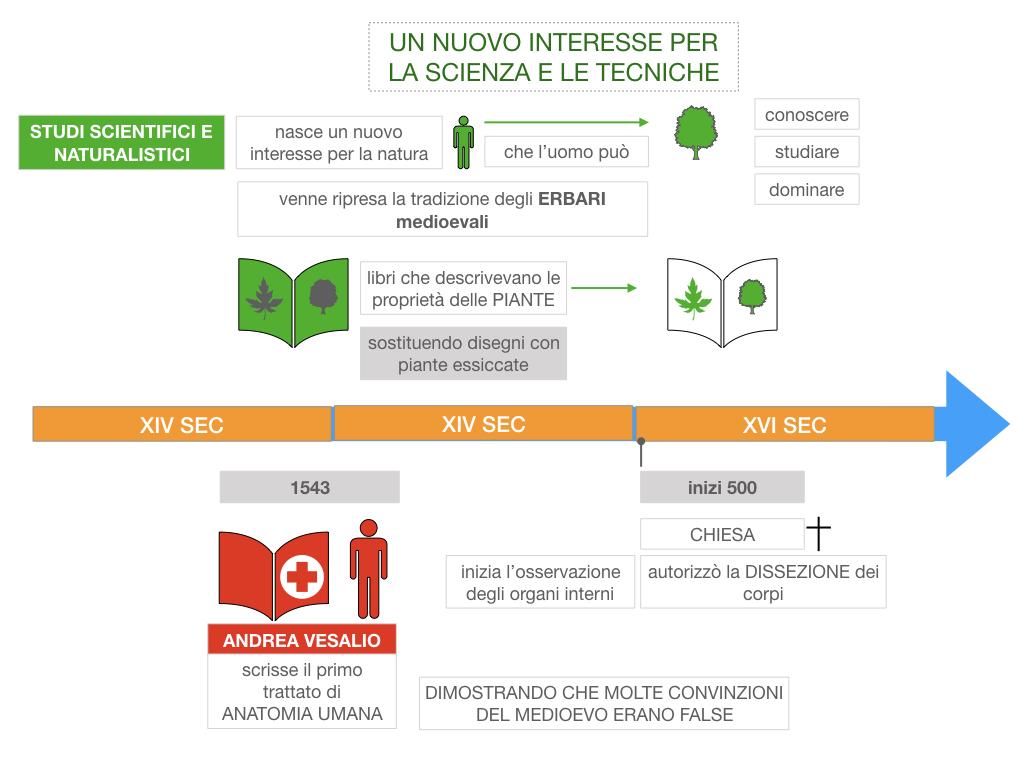 12. RINASCIMENTO_FRA ARTE E SCIENZA_ SIMULAZIONE.016