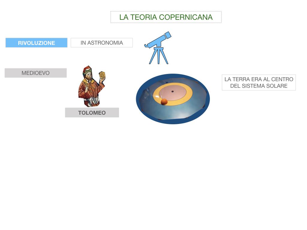 12. RINASCIMENTO_FRA ARTE E SCIENZA_ SIMULAZIONE.021