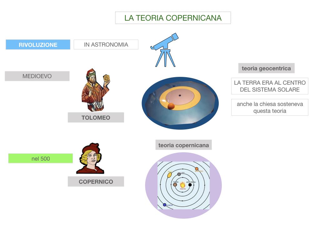 12. RINASCIMENTO_FRA ARTE E SCIENZA_ SIMULAZIONE.025