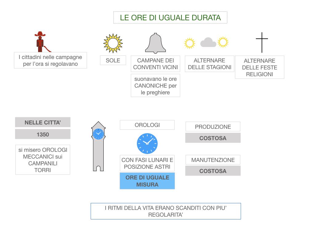 12. RINASCIMENTO_FRA ARTE E SCIENZA_ SIMULAZIONE.061