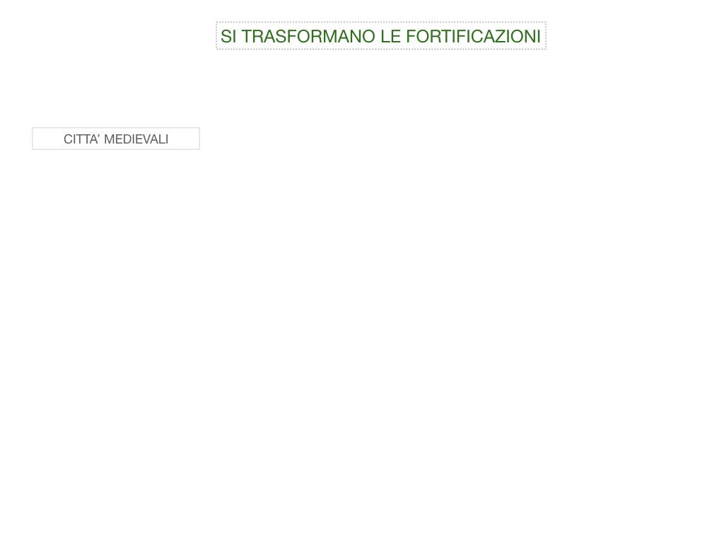 12. RINASCIMENTO_FRA ARTE E SCIENZA_ SIMULAZIONE.063