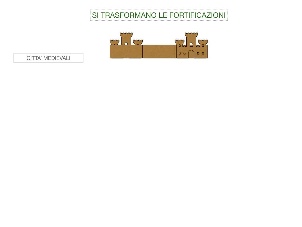 12. RINASCIMENTO_FRA ARTE E SCIENZA_ SIMULAZIONE.064